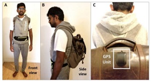 AI Backpack for VIs
